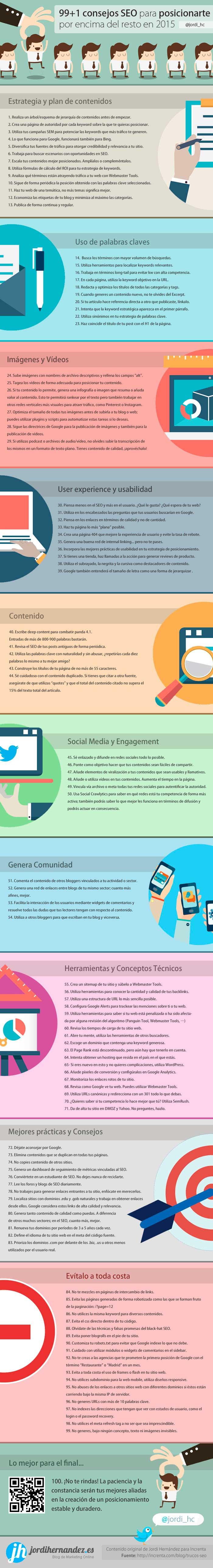 Infografia sobre los 100 consejos SEO para el 2015
