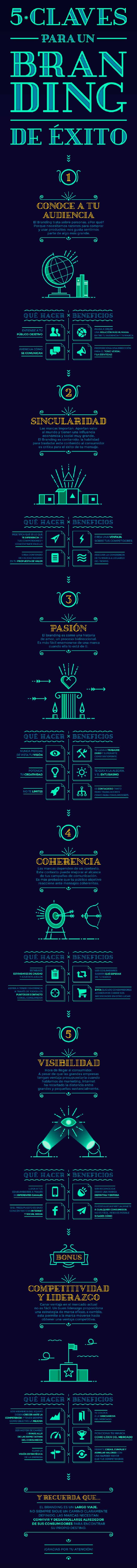 Infografia sobre las 5 claves para un branding de exito