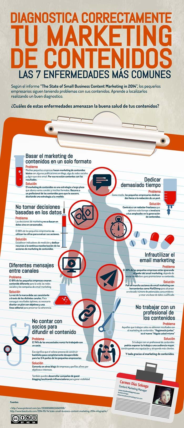 Infografia sobre las 7 enfermedades que afectan al marketing de contenido