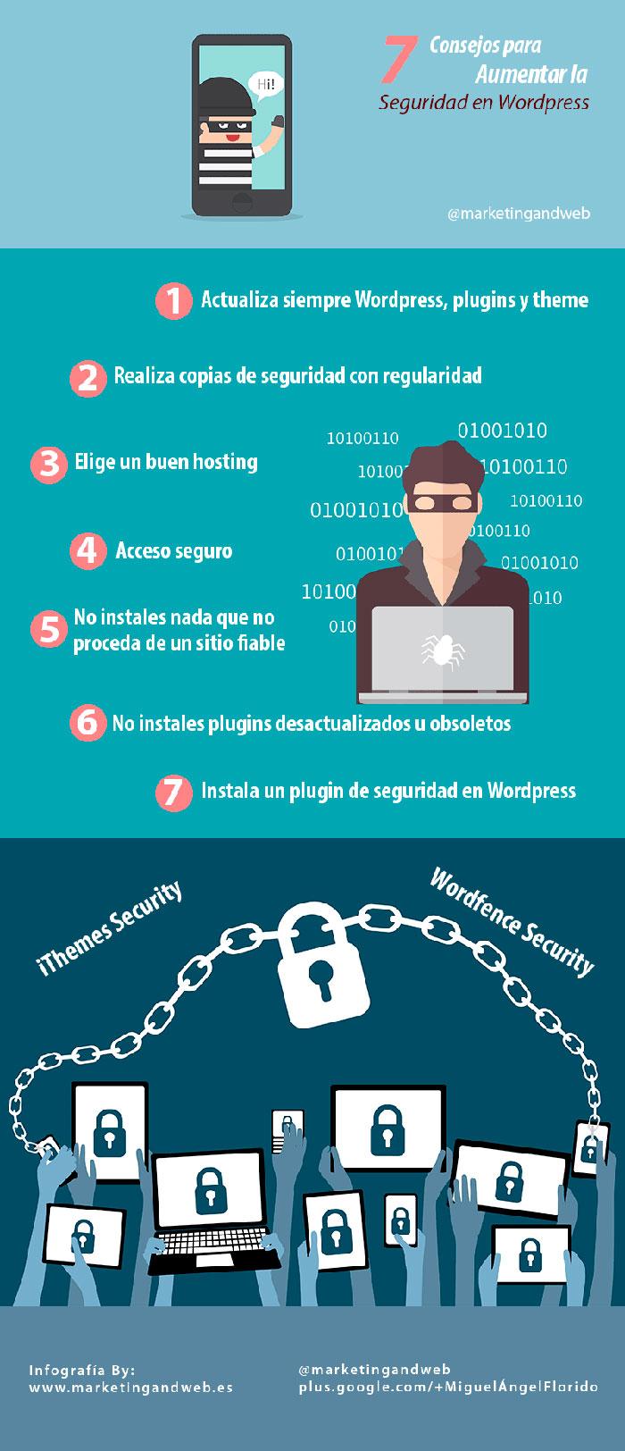 Infografia sobre consejos para aumentar la seguridad en WordPress