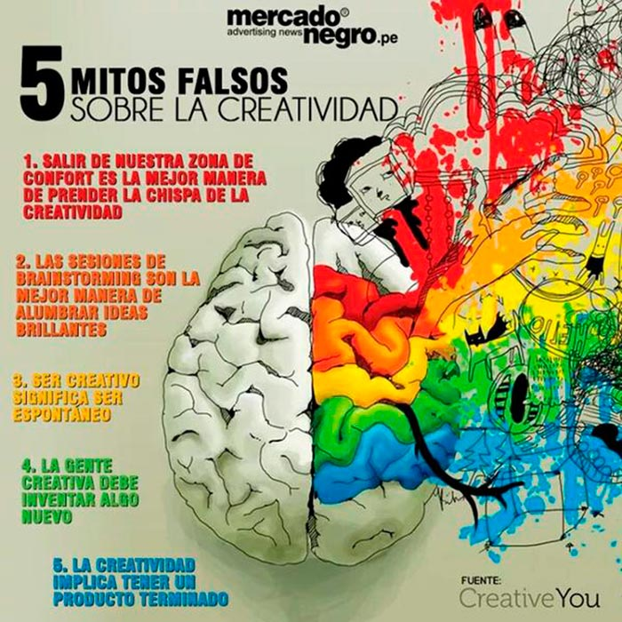 Infografia sobre 5 falsos mitos de la creatividad