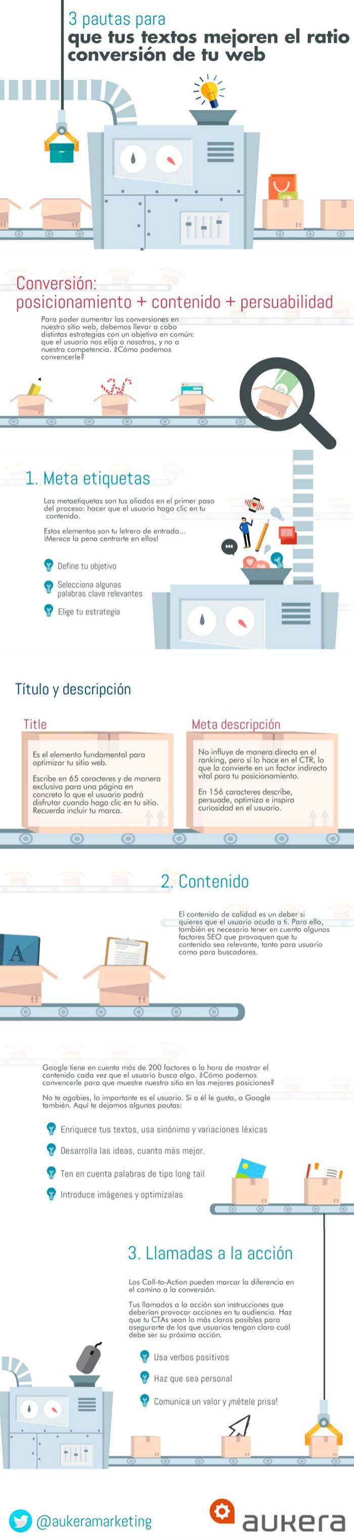 Infografia sobre las pautas a seguir para mejorar el ratio de conversion de una web