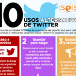 10 usos alternativos de Twitter.