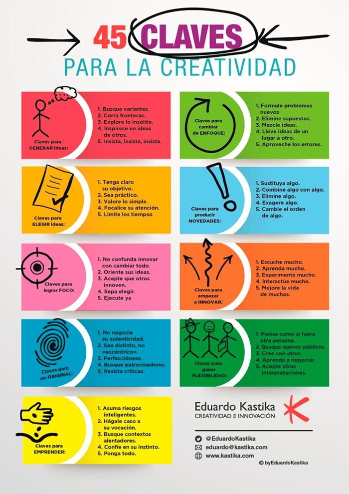 Infografia sobre las 45 claves para la creatividad