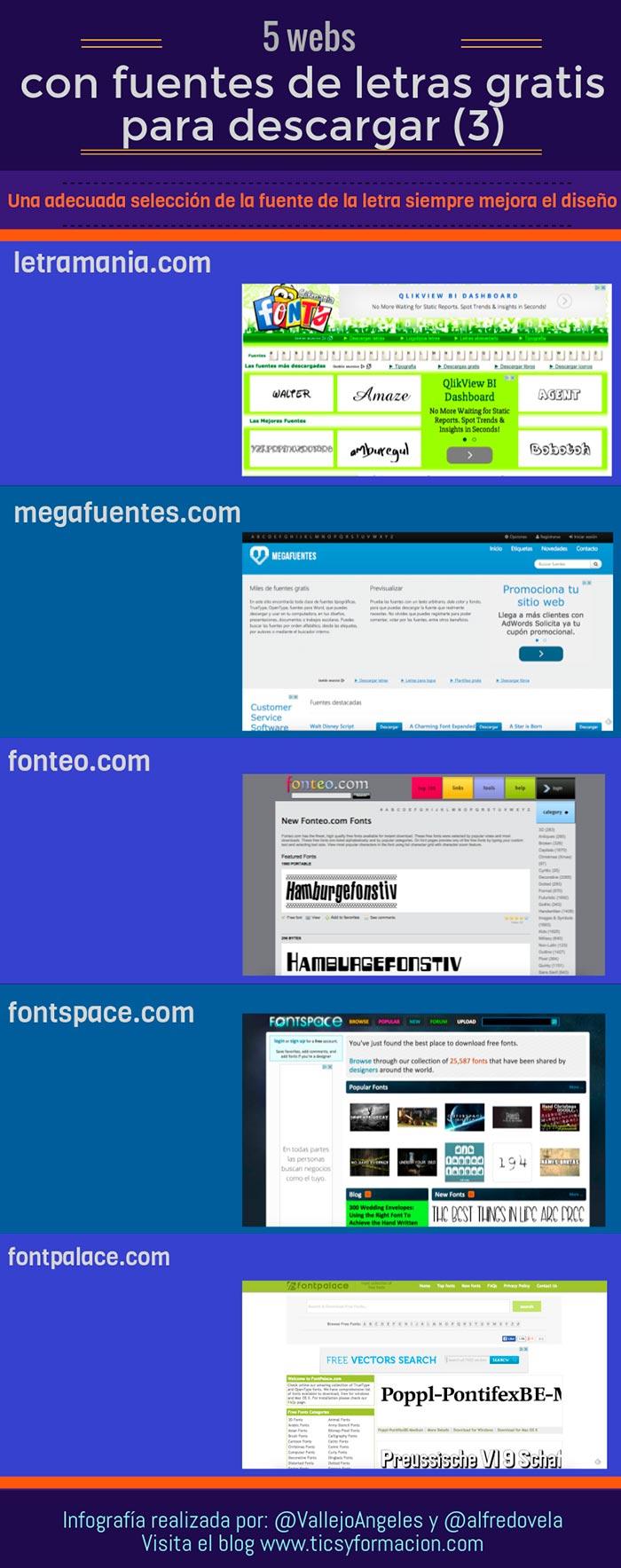 Infografia sobre 5 webs con fuentes de letras gratis