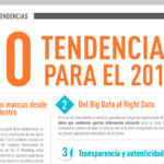Tendencias en el marketing para el 2015.