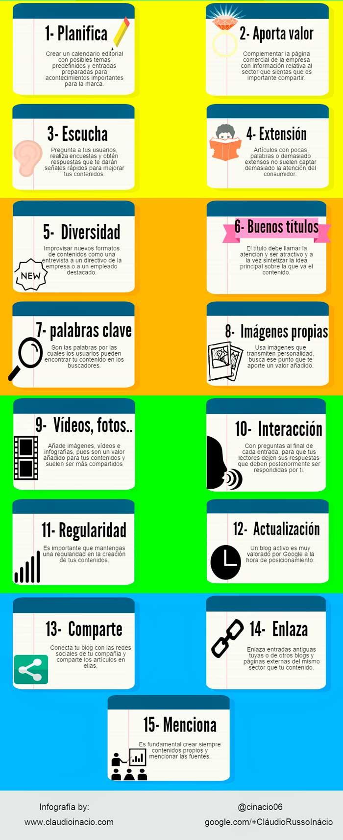 Imagen de la infografia sobre los consejos para un buen contenido en un blog corporativo