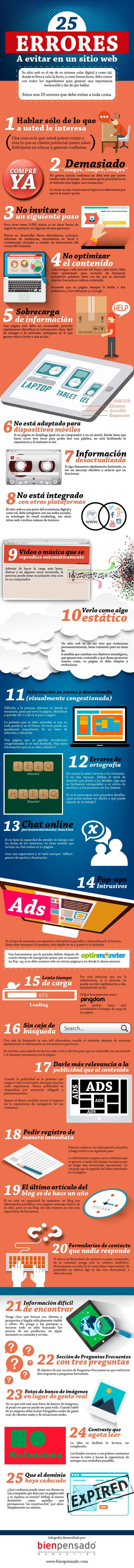 Infografia sobre los 25 errores a evitar en una web