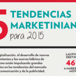 5 tendencias marketinianas para 2015.