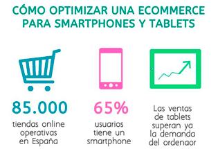 Cómo optimizar un ecommerce para smartphones y tablets.