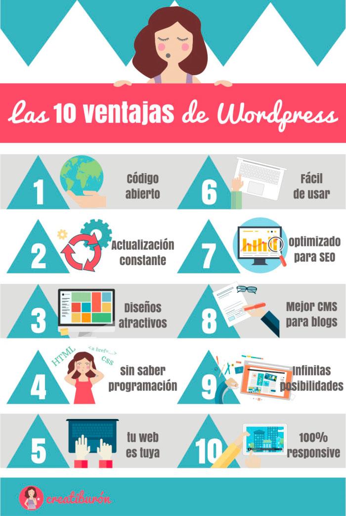 Infografia sobre las 10 ventajas de WordPress