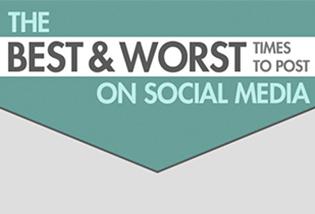 Las mejores horas para publicar en distintas redes sociales