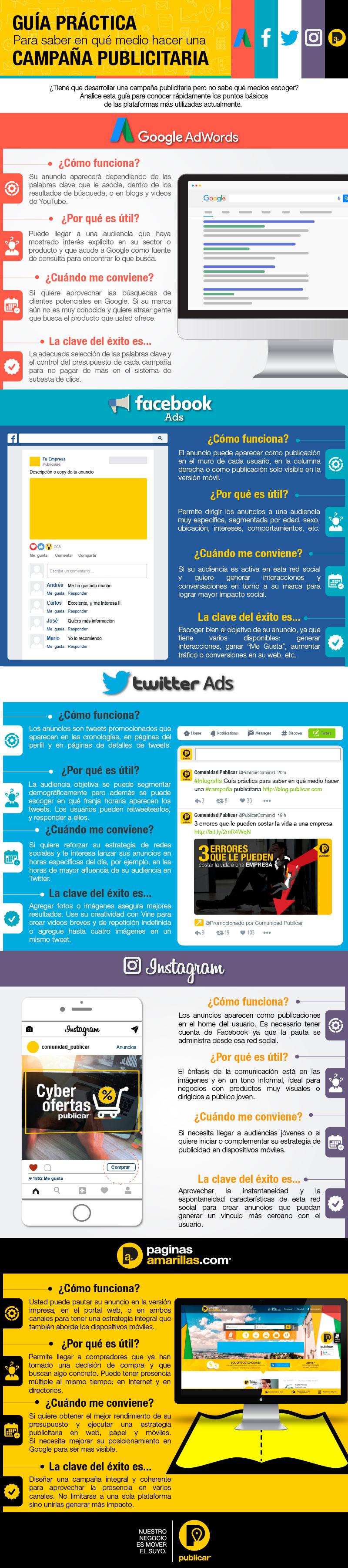 Guía practica para saber en qué medios hacer una campaña publicitaria.