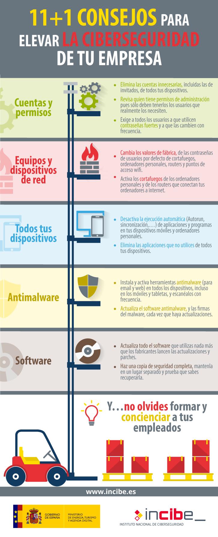 12 consejos para mejorar la ciber seguridad en Internet.
