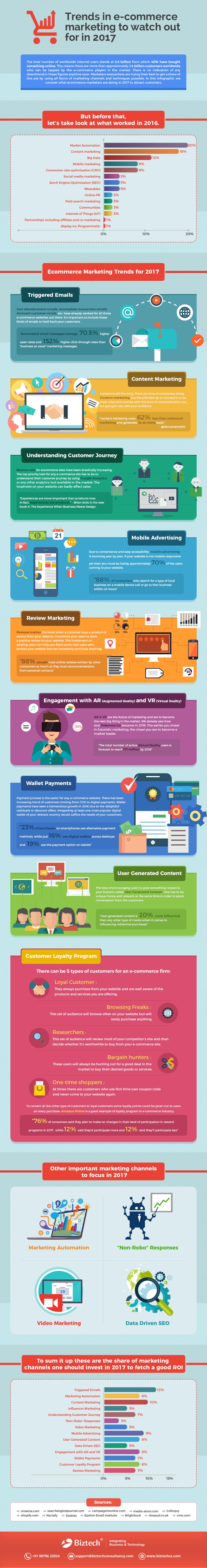 Tendencias en E-Commerce para el 2017