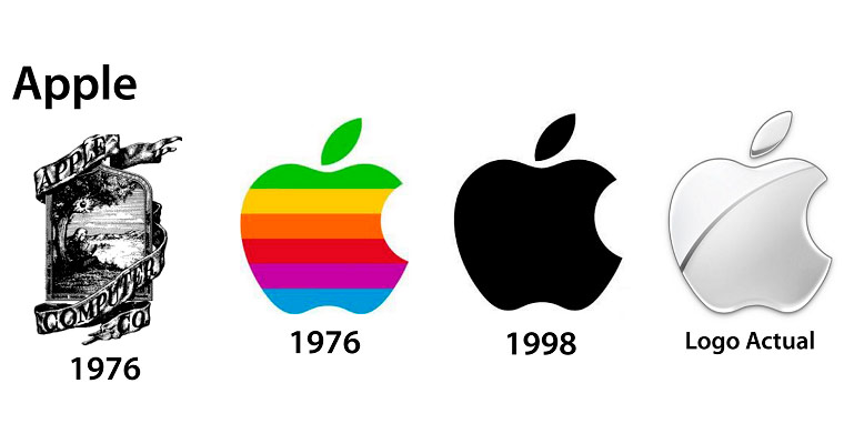 Evolución del logotipo de Apple.