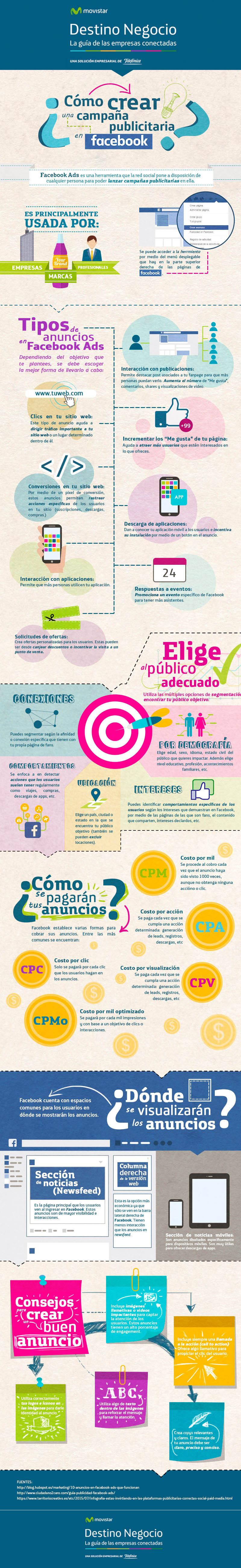 Cómo crear campañas publicitarias en Facebook