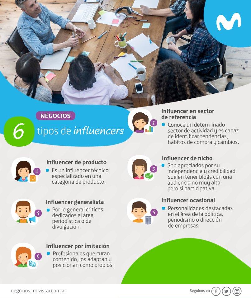 Los 6 tipos de influencers en las redes sociales.