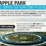 Apple Park, el último sueño de Steve Jobs hecho realidad