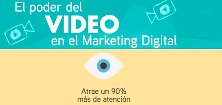 El poder del vídeo en el Marketing Digital