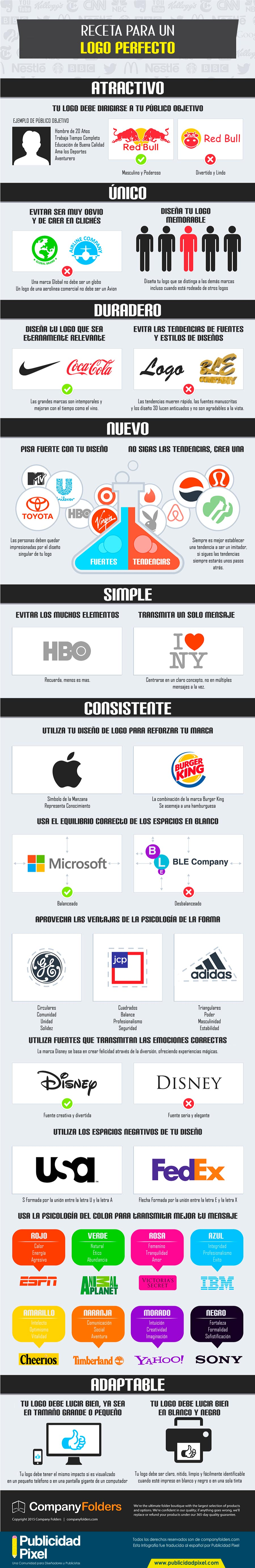 Infografía sobre cómo crear un buen logotipo.