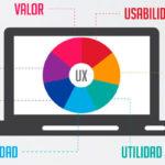 ¿Qué es la Experiencia de usuario o UX?