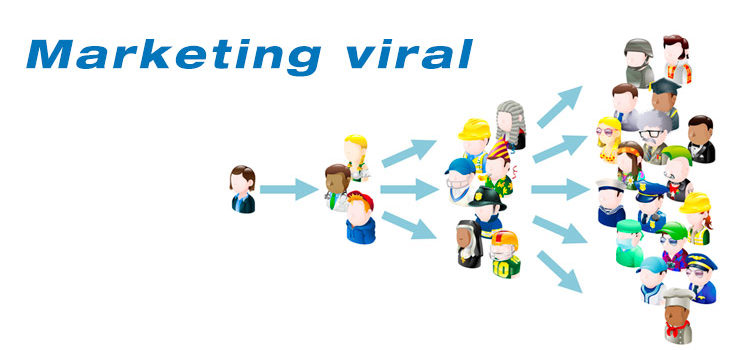 El poder del Marketing viral gracias al boca a boca en Internet
