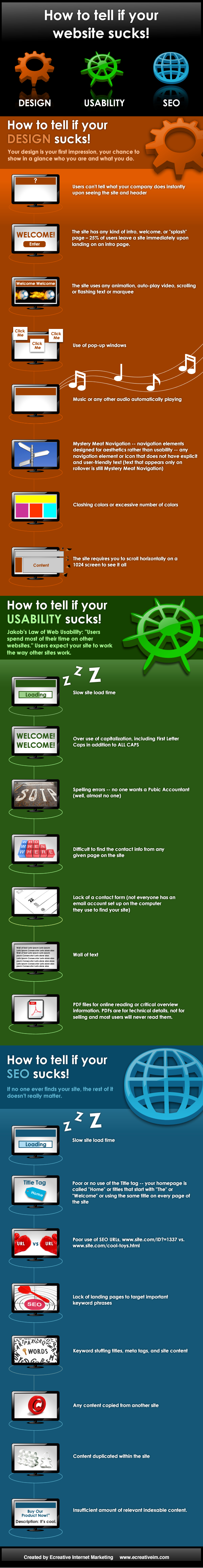 Infografía diseño web