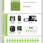 Spotify en hechos #infografia #infographic #internet #ecommerce