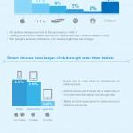 Publicidad móvil en China #infografia #marketing