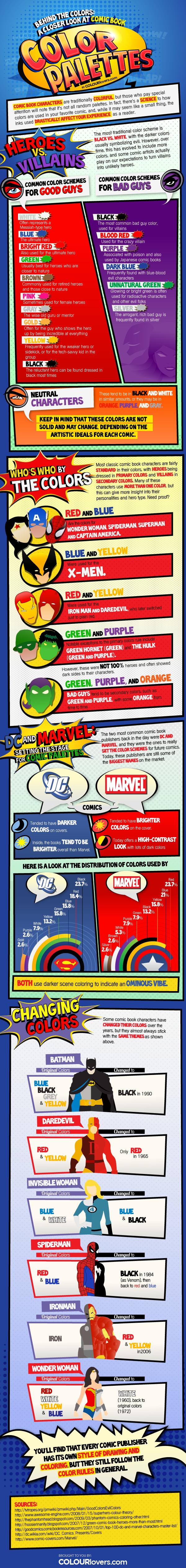 Los colores que se usan en los cómic