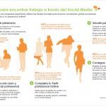 5 pasos para encontrar trabajo a través del Social Media #infografia #socialmedia