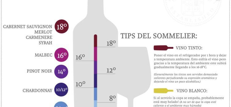 A qué temperatura se toma el vino #infografia #alimentacion