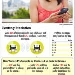 Teléfonos: cada vez más texto y menos llamadas #infografia #movil
