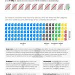 ¿Puede Google recuperar los datos perdidos en Google Apps? #infografia #internet