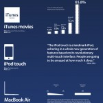 Los 11 -one more thing- más memorables de Steve Jobs #infografia #apple