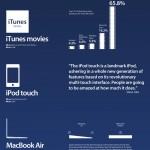 Los 11 -one more thing- más memorables de Steve Jobs #infografia #apple