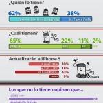 La mayoría de usuarios de iPhone 4 cambiarán a iPhone 5 #infografia #apple