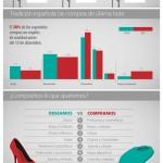 Cuánto nos cuesta la Navidad #infografia #economia