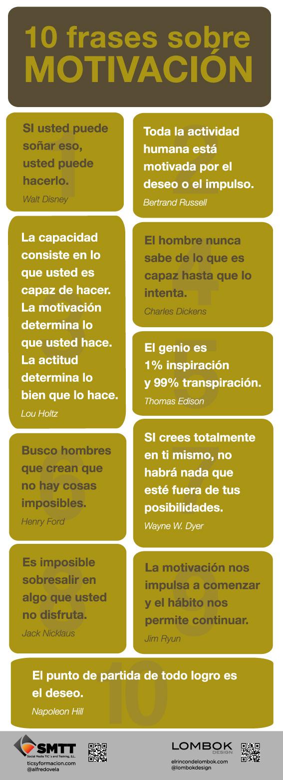 10 Frases Motivadoras Infografia Infographic El