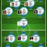 El clásico en Twitter – Real Madrid vs FC Barcelona #infografia #infographic (actualizado)
