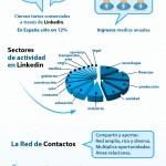 El valor de Linkedin #infografia #socialmedia
