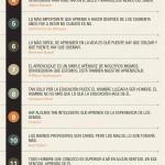 15 frases célebre sobre educación. #infografía #infographic