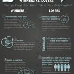 Startups: ganadores y perdedores #infografia #infographic