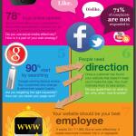 10 razones para reestructurar tu web #infografia #internet #marketing