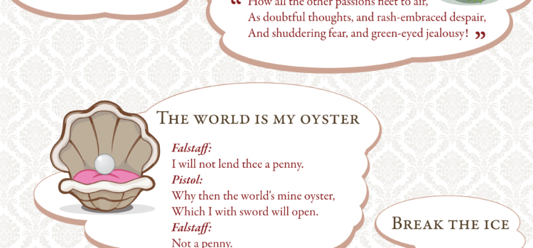 8 citas que debemos a William Shakespeare #infografia #infographic #citas #quotes