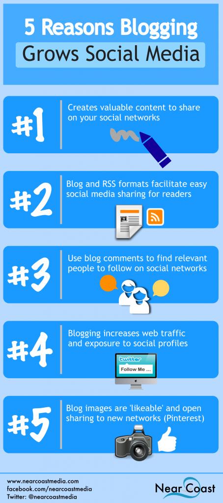 5 razones para tener un blog