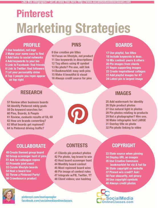 estrategias de marketing con Pinterest