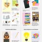 Cómo los profesores utilizan Pinterest #infografia #pinterest #infographic#formacion