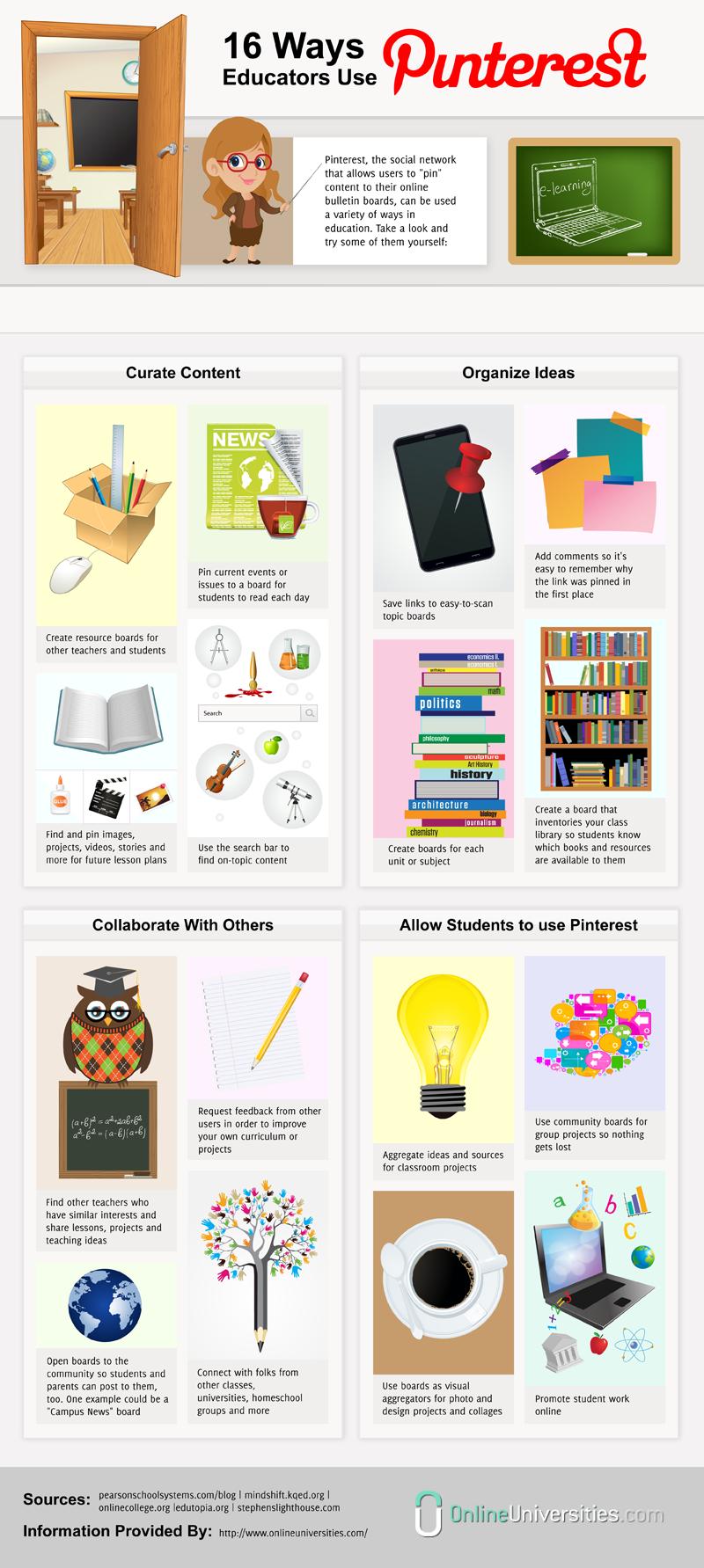 como los profesores usan Pinterest